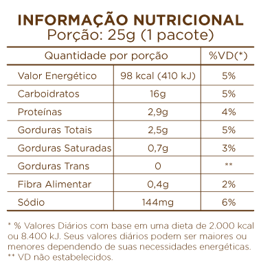 proteina de soja tabela nutricional